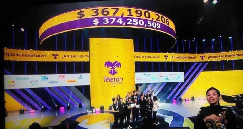 Teletón supera su meta y recauda 374 millones de pesos