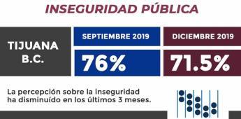 Encuesta nacional de  seguridad del INEGI posiciona a Tijuana como una ciudad más segura