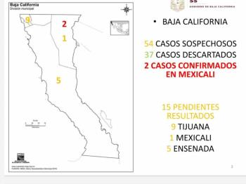 Confirman en Baja California 2 casos de Coronavirus