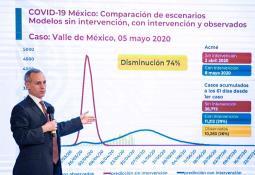 Suman 5 mil 666 muertes por Covid en México; hay 54,346 confirmados