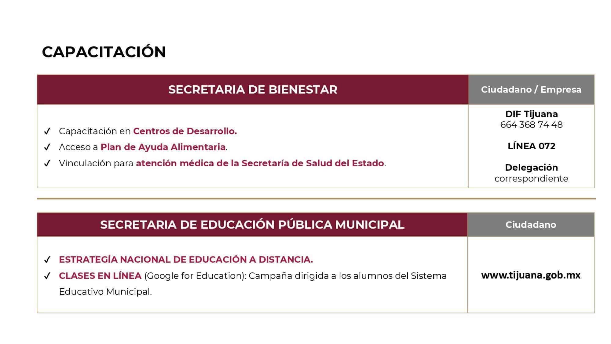 Alcalde de Tijuana pondrá en marcha los programas de apertura SEDETI