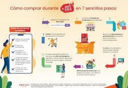 Importancia de la consulta médica en caso de Influenza