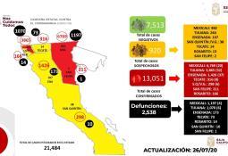 Abuelitos de Jornaleros de San Quintín Reciben Apoyo del Gobierno Federal