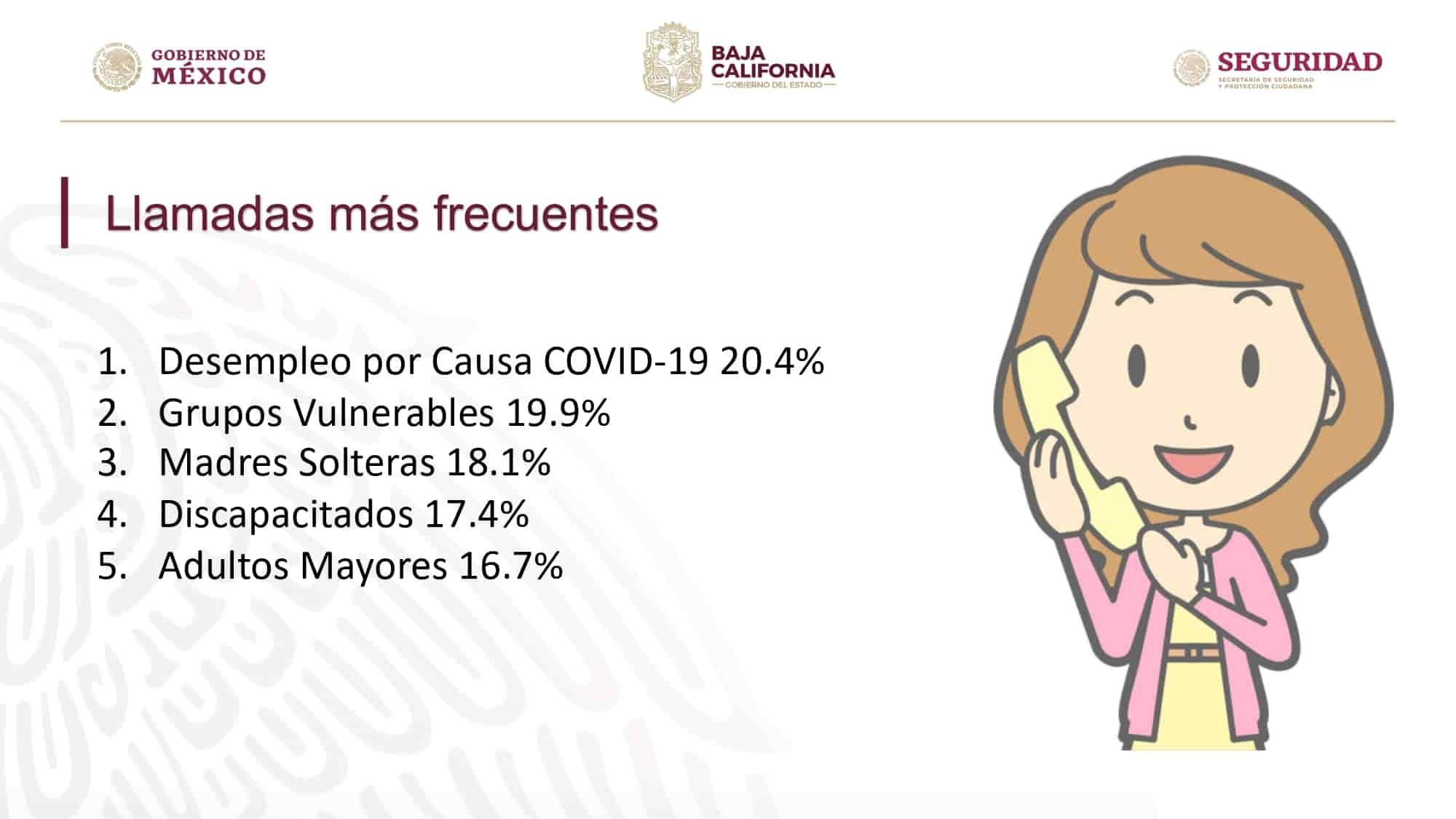 Campaña estatal contra el coronavirus #EnBC nos cuidamos todos