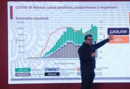 Sector Salud concentra anomalías en gasto de 4T
