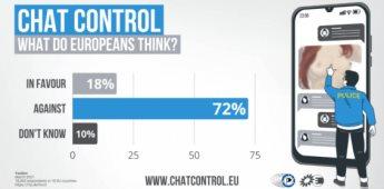 Europa revisará los mensajes personales de sus ciudadanos
