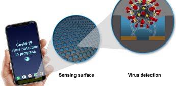 Tecnología para detectar Covid desde un dispositivo móvil