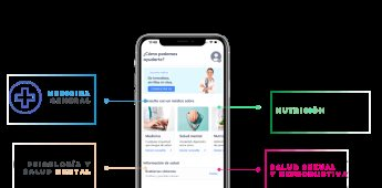 Plataforma de telemedicina más grande de AL brinda acceso médico inmediato para mejorar la salud de tu nómina y tener a los empleados de tu empresa felices.
