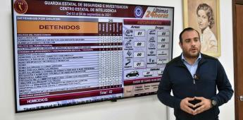 Continúa generando resultados favorables el Operativo Especial Rosarito
